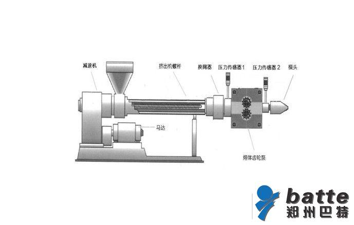 熔体泵装配图