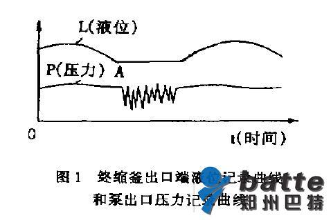 熔体泵故障分析